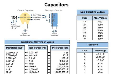 kapasitor nilai hairula3am hairuldin menentukan nilai kapasitor