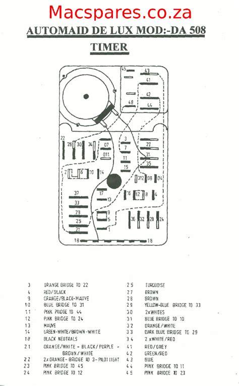 map  macspares  premises macspares wholesale spare parts supplying africa   commerce