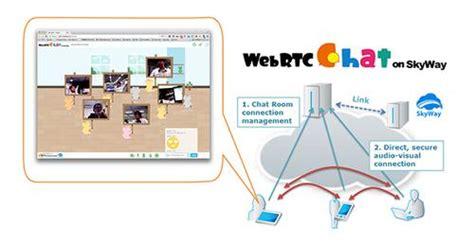 webrtc chat room ntt opens a webrtc chat room light reading