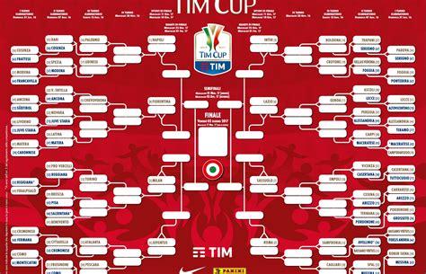 Calendario De Italia Coppa Italia 2016 17 Tabellone Calendario E Risultati