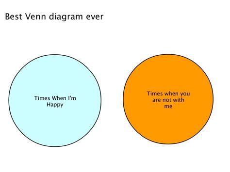 best venn diagram best venn diagram