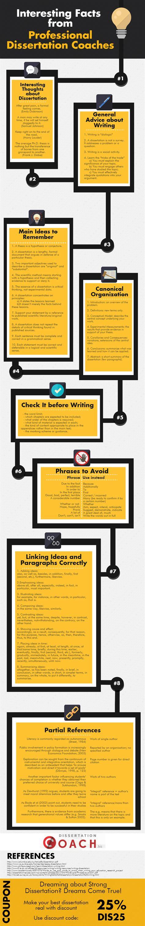 dissertation coach coaching dissertation ideas 28 images dissertation