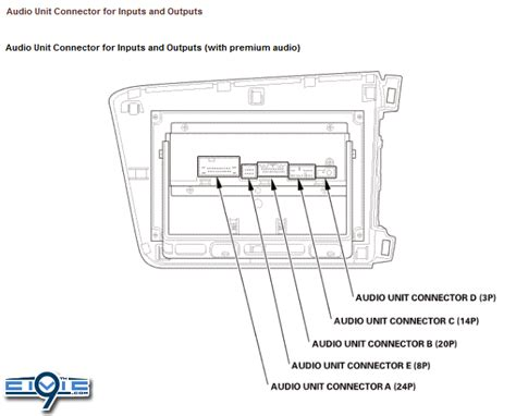 civic audio wiring guide pinouts  factory radio