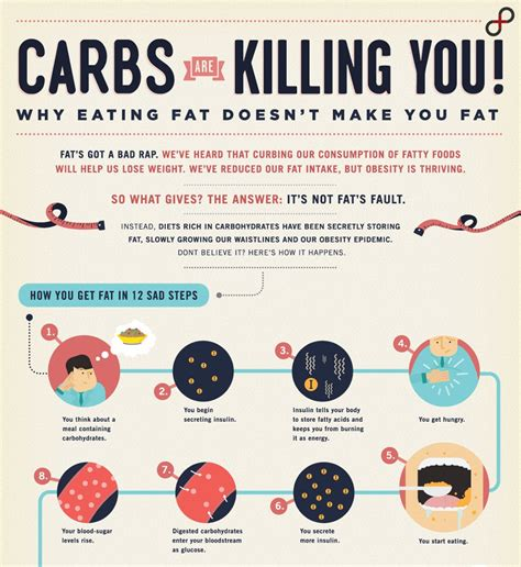 Killing You carbs are killing you