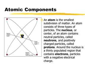 The Nucleus Of An Atom Contains Protons And Electrons Minerals Atoms Ions Elements And Compounds Ppt