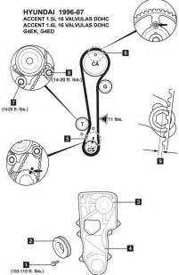 Hyundai Elantra Timing Belt Replacement Timing Belt 2009 Hyundai Sonata Autos Post