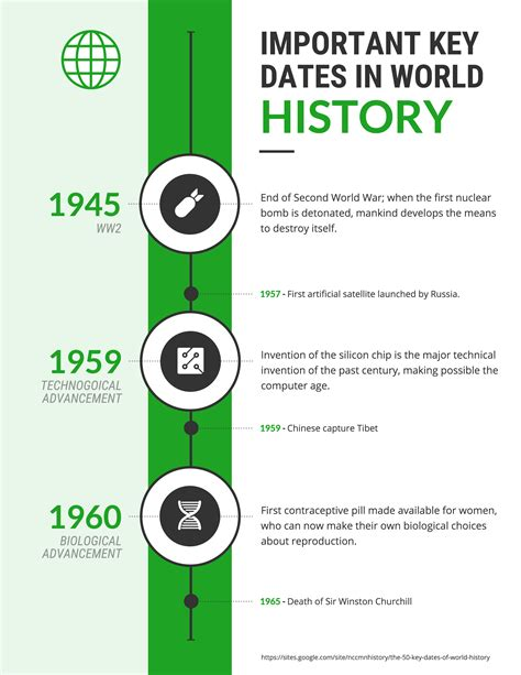 history timeline template 20 timeline template exles and design tips venngage