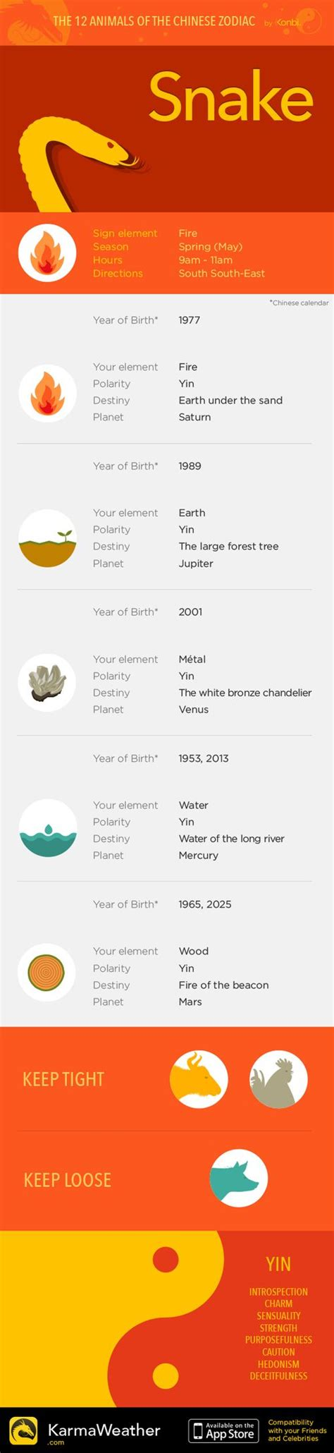 25 best ideas about chinese zodiac on pinterest chinese