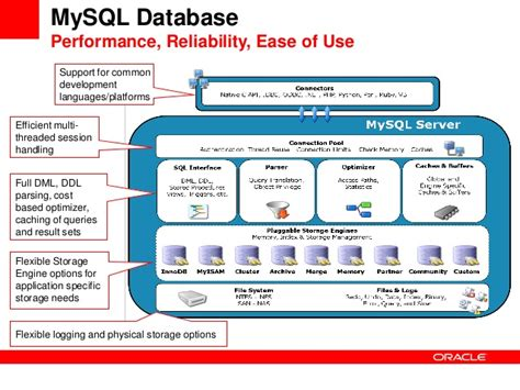 oracle tutorial for mysql users mysql for oracle dba rocky mountain oracle user group