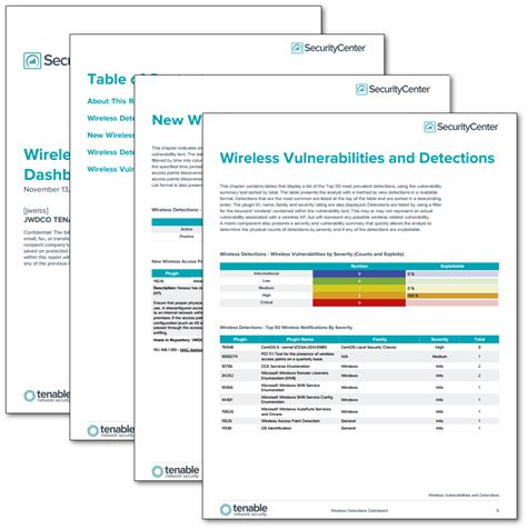 configuration status accounting report template wireless detections report sc report template tenable