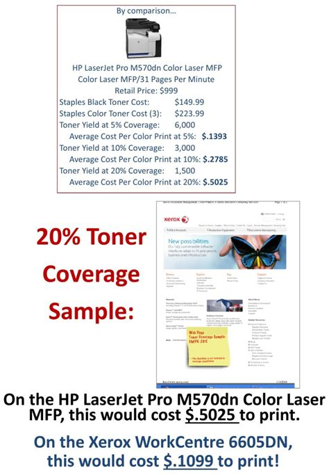100 Color Laser Printer Cost Per Page Comparison Color Laser Printing Cost Per Page