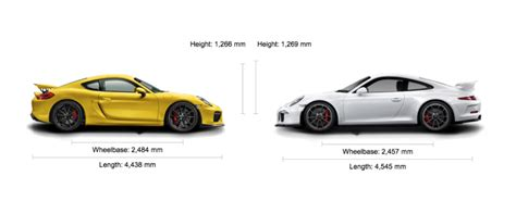 Porsche Cayman Vs 911 by Photo Comparison Of The Gt4 And 991 Gt3 Rennlist