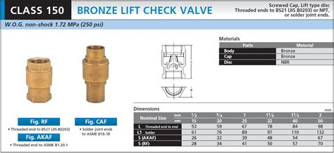 kitz swing check valve kitz check valve bronze swing check valve model rf