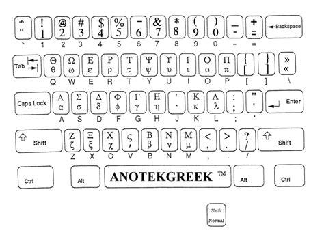 keyboard layout greek issue 70 softkeyboard greek keyboard layout android