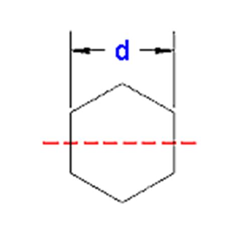 Cross Sectional Area Of Hexagon by Area Moment Of Inertia Section Properties Hexagon Shape