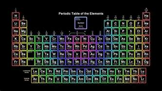 neon rainbow periodic table wallpaper periodic table