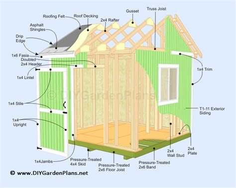 diy gable shed plans material list free plans