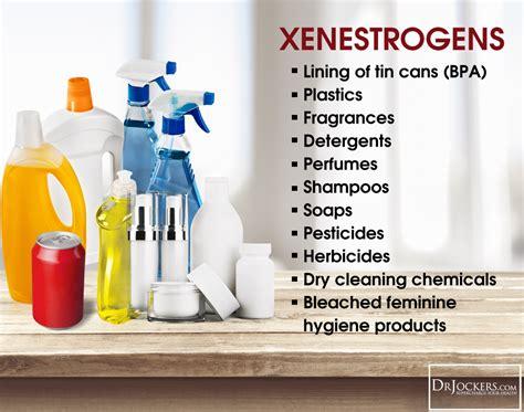 Detox Xenoestrogens Naturally by Solutions To Estrogen Dominance Drjockers