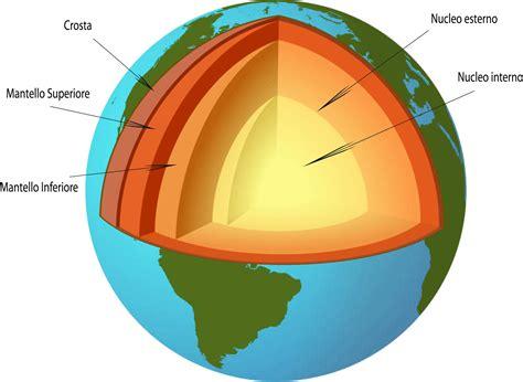 struttura interna della terra zanichelli cintura di fuoco incremento dell attivit 224 geologica o