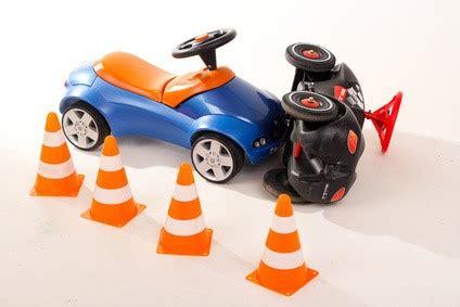 Auto Verkauft Versicherung K Ndigen by Kfz Versicherung Versicherungscheckliste