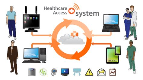 bl healthcare solutions