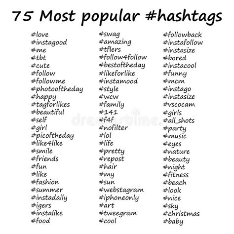 hashtags für hairstyles de meeste populaire hashtags ter beschikking getrokken