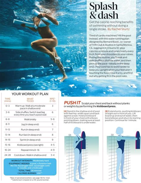 17 best images about exercise in the pool on swim swimming and swim workouts