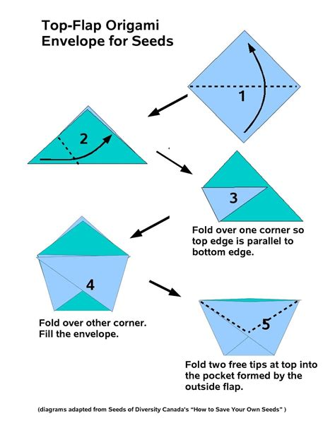 Origami Envelope Diagram - our permaculture diy easy origami seed envelopes