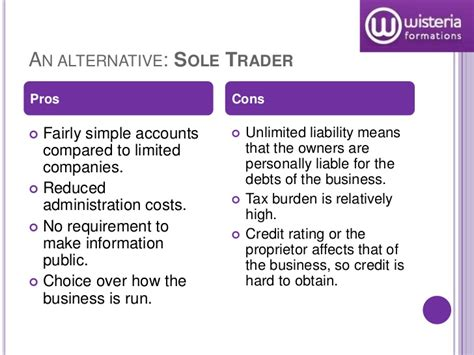 Letter Of Credit Information Types Advantages And Limitations Limited Company Registration Advantages And Disadvantages