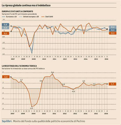 prodotto interno lordo germania pil la germania cresce pi 249 previsto info data