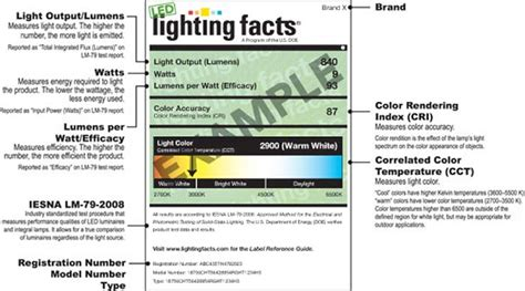 Led Light Bulb Information Led Lighting Technology Archives Legend Lighting