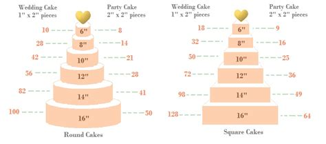 Wedding Cake Sizes by 2 Tier Cake Sizes Pictures To Pin On Pinsdaddy