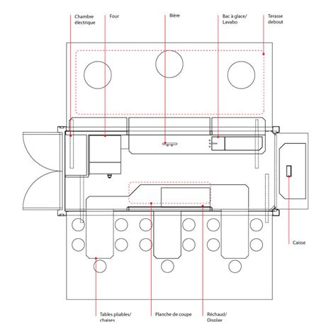 Floor Plan Of Kitchen With Dimensions by Porchetta Shipping Container Kiosk By Noiseux Sasseville