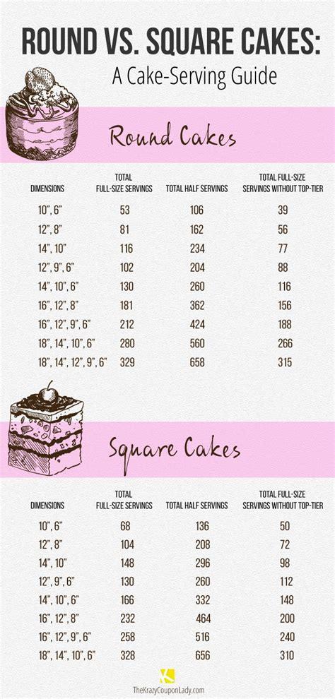 Wedding Cake Estimate by Wedding Cake Serving Set Walmart Autumn Weding Cake