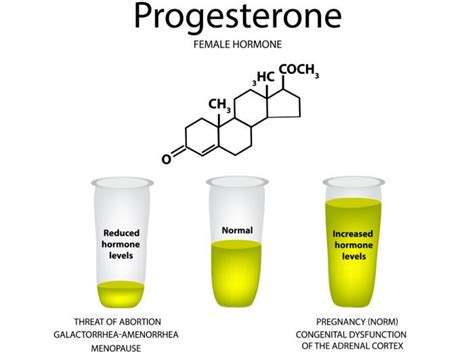 progesterone mood swings low progesterone symptoms and causes organic facts