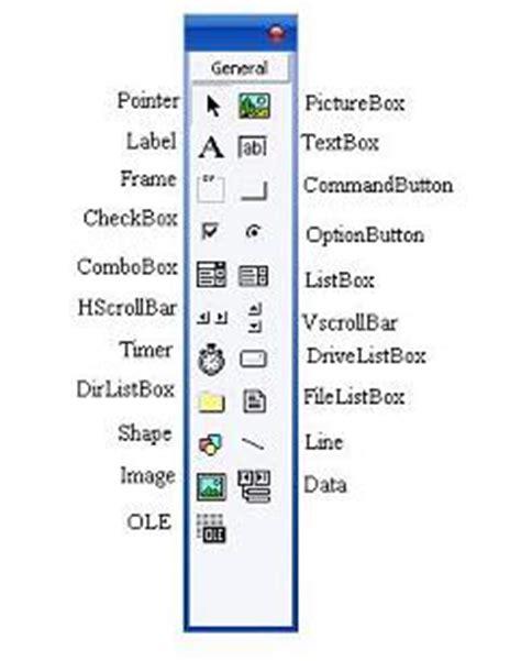 the visual toolbox 60 013408506x visual basic 6 0 dasar dasar visual basic 6 0