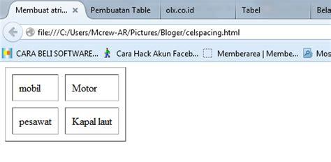cara membuat website dengan kode html cara membuat tabel dengan kode html pemrograman web