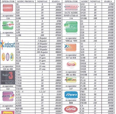 Chip Multi Operator chip multi all operator daftar harga pulsa harga