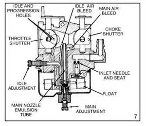 small engine diagram the following img is tecumseh 3 5 hp carburetor diagram take a look