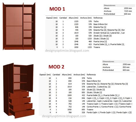 tema 4 procedimiento para calcular el calibre de los dise 241 o de muebles madera fabricaci 243 n de closet 3 5 metros