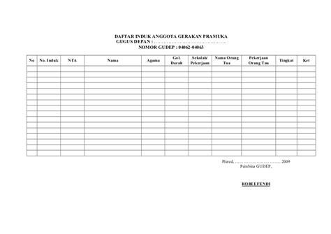 format daftar hadir anggota pramuka program kerja gerakan pramuka 150519235922 lva1 app6892