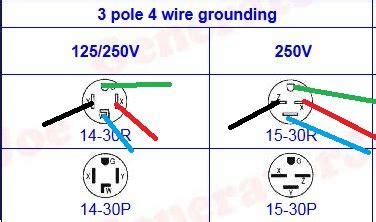 Need To Wire Three Wire 230v To A 4 Pole 240v 30a Plug
