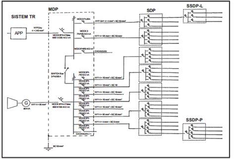 diagram garis tunggal pada instalasi listrik info elektro