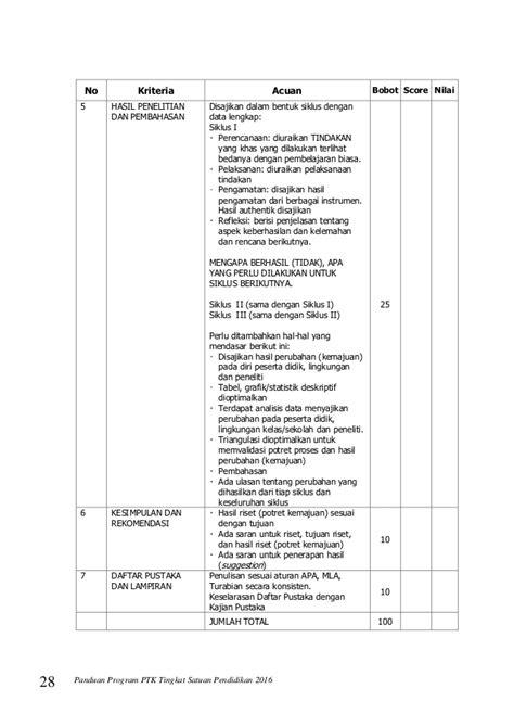 penulisan daftar pustaka turabian panduan ptk 2016