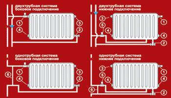Prix Chaudiere Gaz 1286 by Changement Thermostat Chauffage Tarif Du Batiment 224