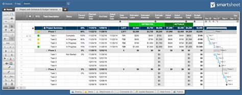 Project Management Summary Exle free excel project management templates