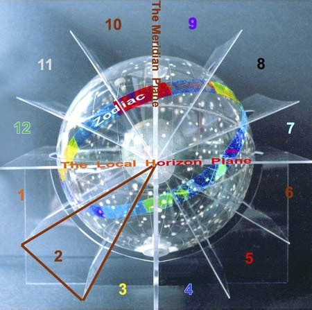saturn in the second house saturn in the second house with superb 3d astrology image