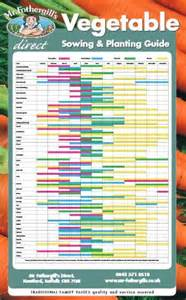 Vegetable Sowing and Planting Guide For Mr Fothergills Seeds