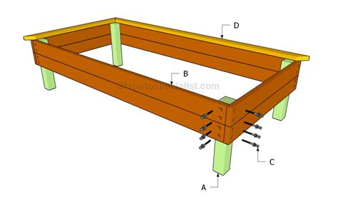 raised garden beds plans build install raised garden beds