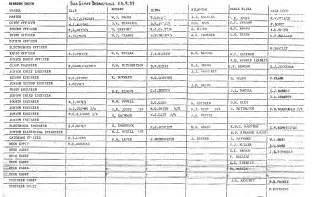 reardon smith ships crew lists 1977